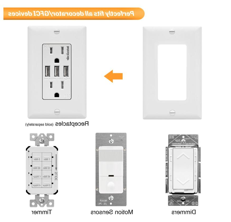 ENERLITES Switch Outlet Wall Plate,