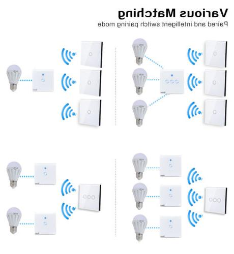 New Sonoff Gang WiFi Switch Home Touch